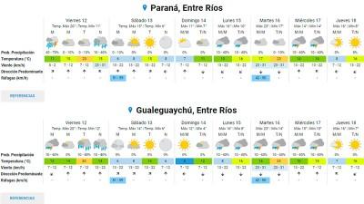 Alertan por lluvias y pronostican un marcado descenso de la temperatura
