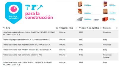 Precios Cuidados para la Construcción: La lista de todos los productos y precios