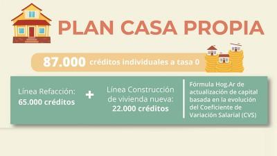 Nuevos créditos para viviendas: requisitos para anotarse y el cálculo de cuotas